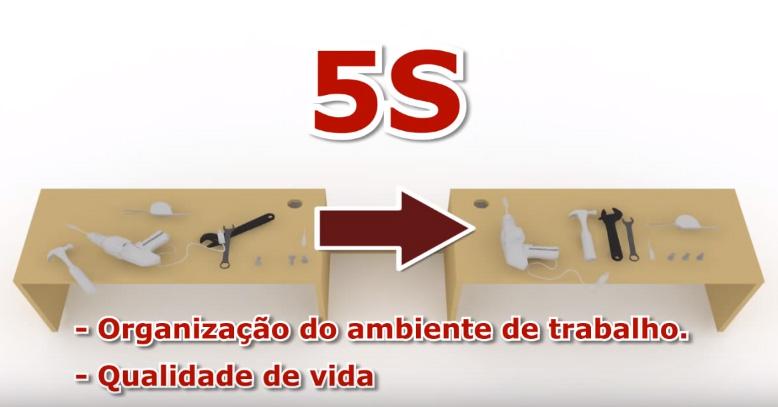 5S Qualidade de Vida